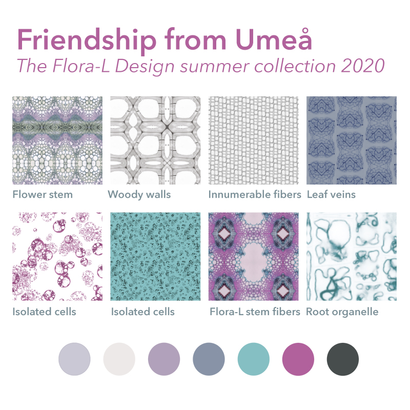Friendship from Umeå Collection: pattern overview